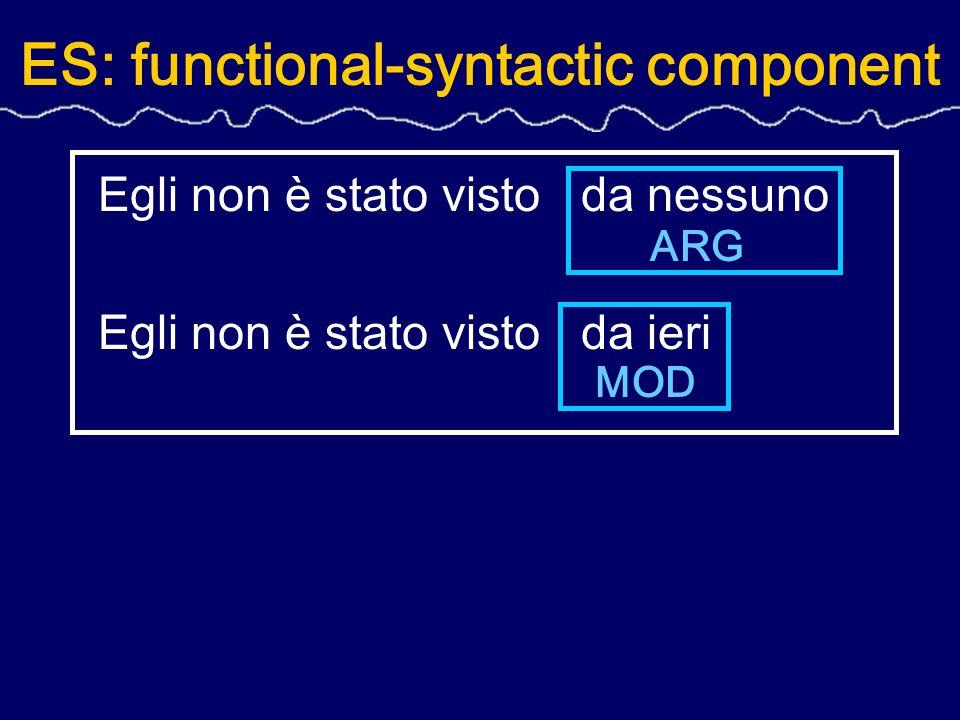 ES: functional-syntactic component Egli non è stato visto da nessuno Egli non è stato visto da ieri ARG MOD