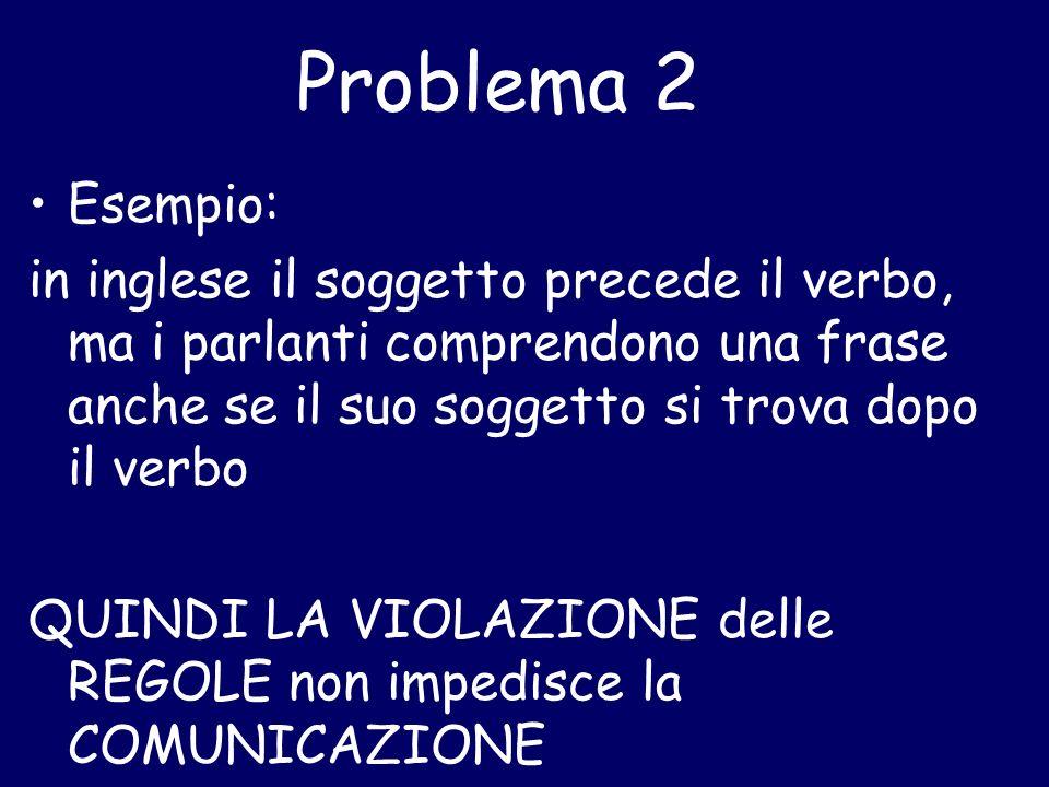 Problema 2 Esempio: in inglese il soggetto precede il verbo, ma i parlanti comprendono una frase anche se il suo soggetto si trova dopo il verbo QUINDI LA VIOLAZIONE delle REGOLE non impedisce la COMUNICAZIONE