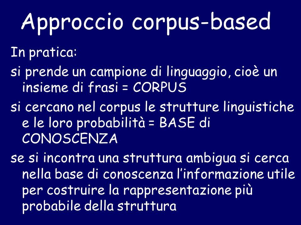 Approccio corpus-based In pratica: si prende un campione di linguaggio, cioè un insieme di frasi = CORPUS si cercano nel corpus le strutture linguistiche e le loro probabilità = BASE di CONOSCENZA se si incontra una struttura ambigua si cerca nella base di conoscenza linformazione utile per costruire la rappresentazione più probabile della struttura
