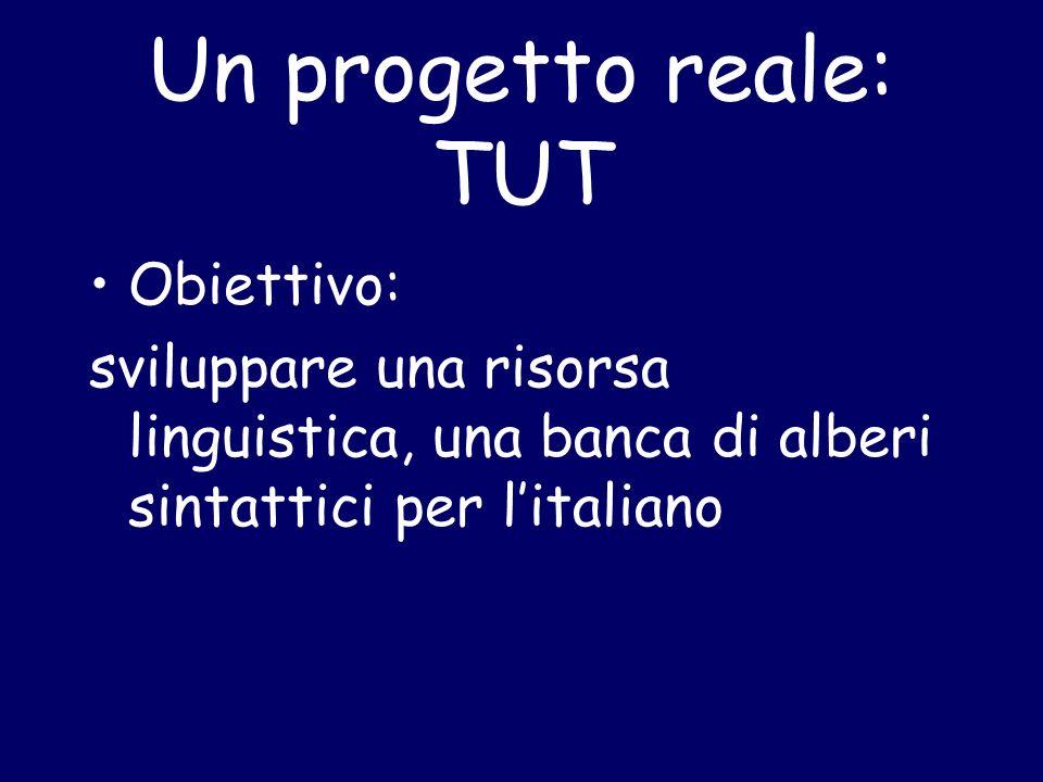 ES: word order in Italian (in 1200 sentences)