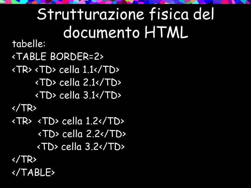 Strutturazione fisica del documento HTML tabelle: cella 1.1 cella 2.1 cella 3.1 cella 1.2 cella 2.2 cella 3.2