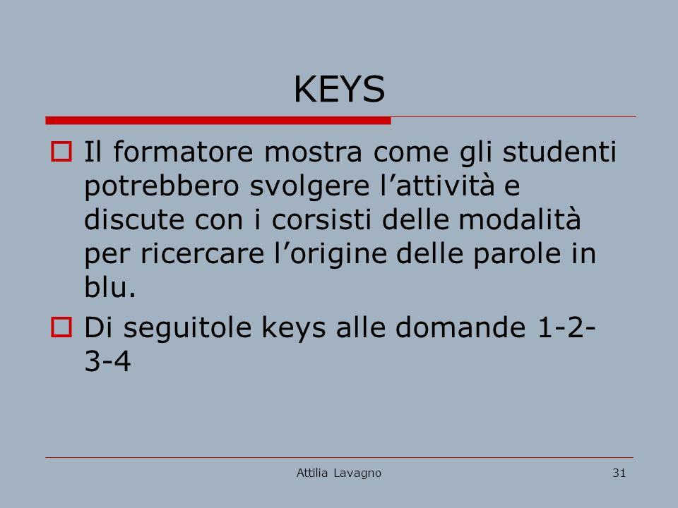 Attilia Lavagno31 KEYS Il formatore mostra come gli studenti potrebbero svolgere lattività e discute con i corsisti delle modalità per ricercare lorigine delle parole in blu.
