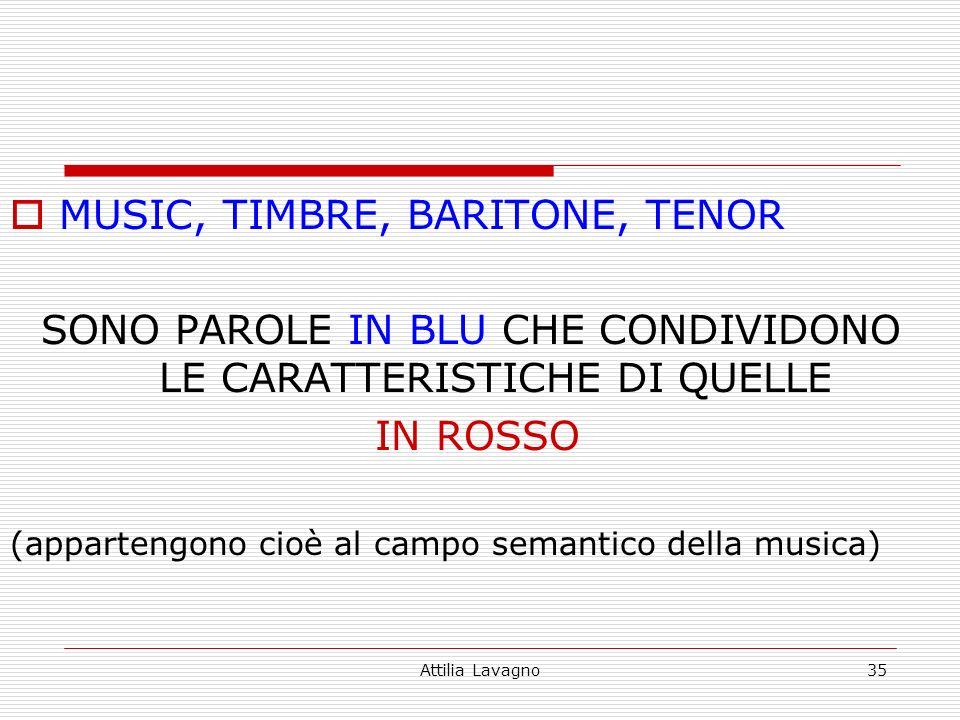 Attilia Lavagno35 MUSIC, TIMBRE, BARITONE, TENOR SONO PAROLE IN BLU CHE CONDIVIDONO LE CARATTERISTICHE DI QUELLE IN ROSSO (appartengono cioè al campo semantico della musica)