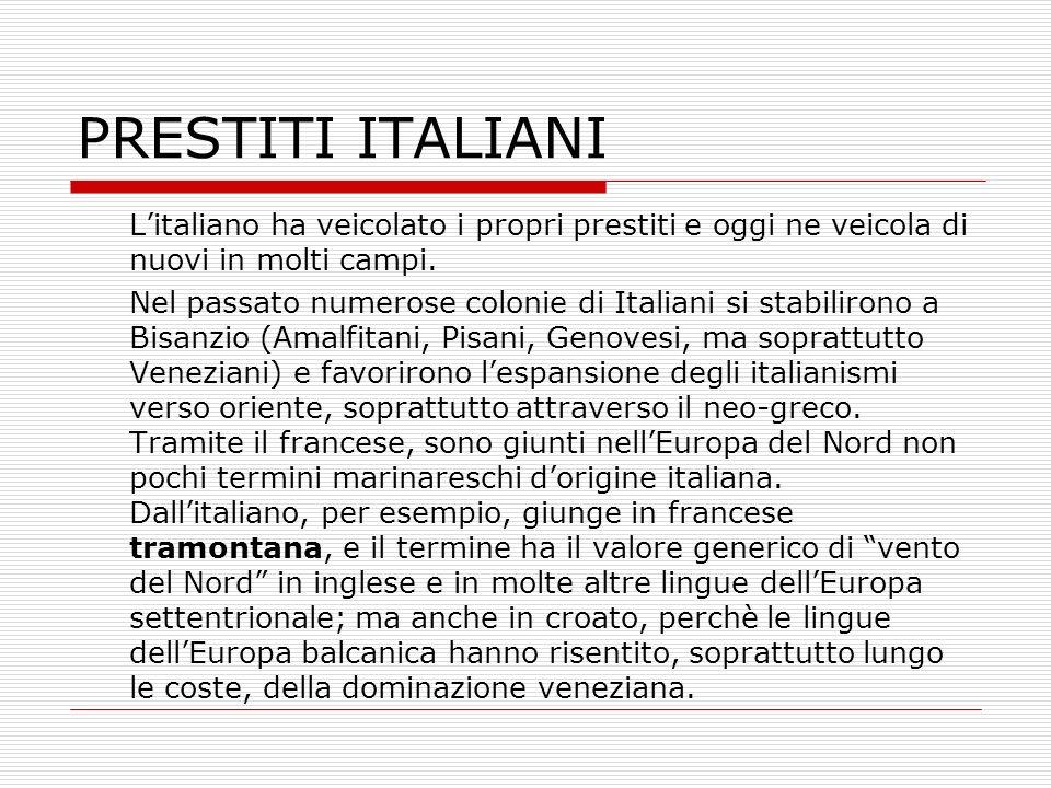 PRESTITI ITALIANI Litaliano ha veicolato i propri prestiti e oggi ne veicola di nuovi in molti campi. Nel passato numerose colonie di Italiani si stab