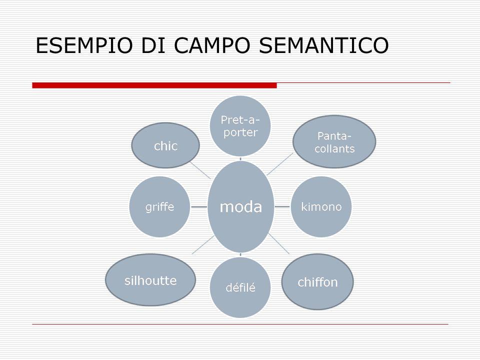 ESEMPIO DI CAMPO SEMANTICO