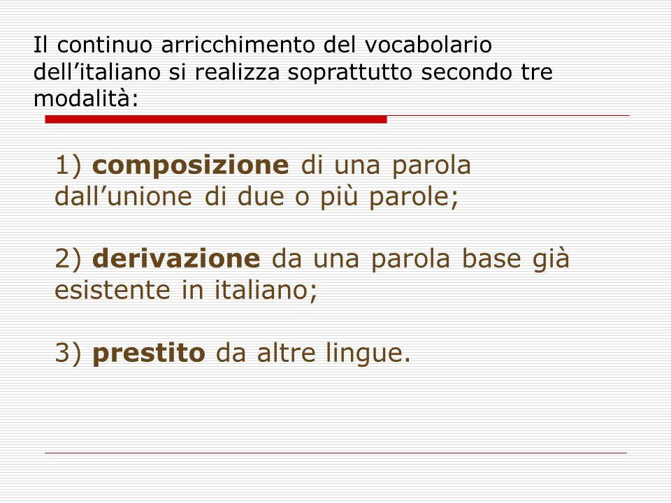 Il continuo arricchimento del vocabolario dellitaliano si realizza soprattutto secondo tre modalità: 1) composizione di una parola dallunione di due o