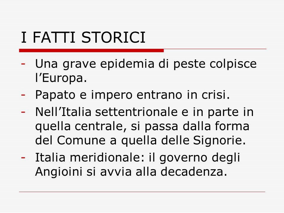 I FATTI STORICI -Una grave epidemia di peste colpisce lEuropa. -Papato e impero entrano in crisi. -NellItalia settentrionale e in parte in quella cent