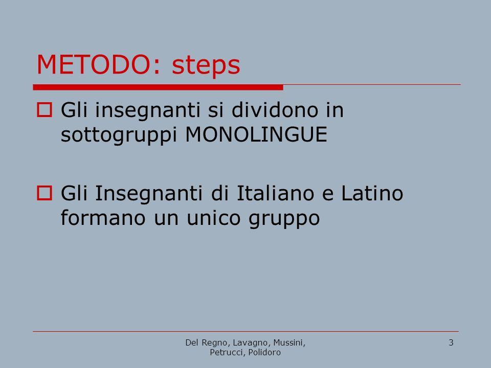 Del Regno, Lavagno, Mussini, Petrucci, Polidoro 3 METODO: steps Gli insegnanti si dividono in sottogruppi MONOLINGUE Gli Insegnanti di Italiano e Latino formano un unico gruppo