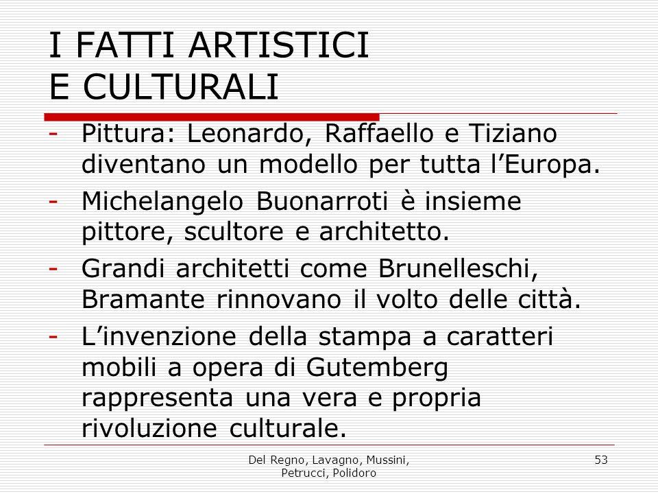 Del Regno, Lavagno, Mussini, Petrucci, Polidoro 53 I FATTI ARTISTICI E CULTURALI -Pittura: Leonardo, Raffaello e Tiziano diventano un modello per tutta lEuropa.