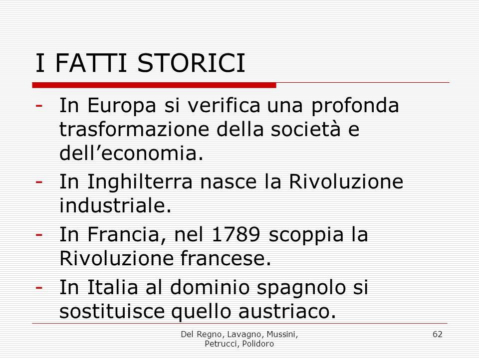 Del Regno, Lavagno, Mussini, Petrucci, Polidoro 62 I FATTI STORICI -In Europa si verifica una profonda trasformazione della società e delleconomia.