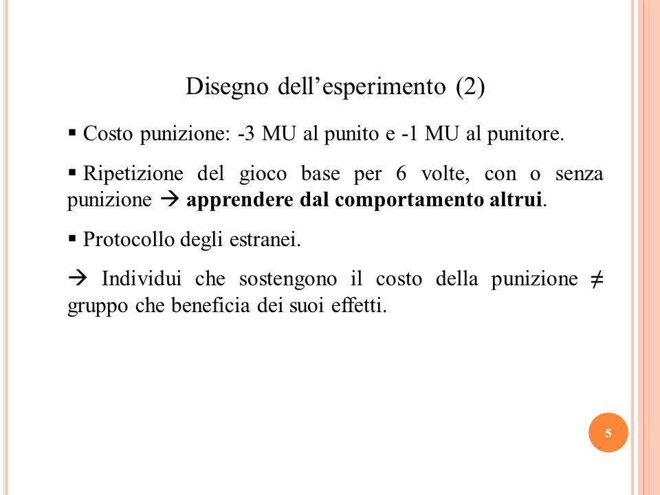 Disegno dellesperimento (2) Costo punizione: -3 MU al punito e -1 MU al punitore. Ripetizione del gioco base per 6 volte, con o senza punizione appren