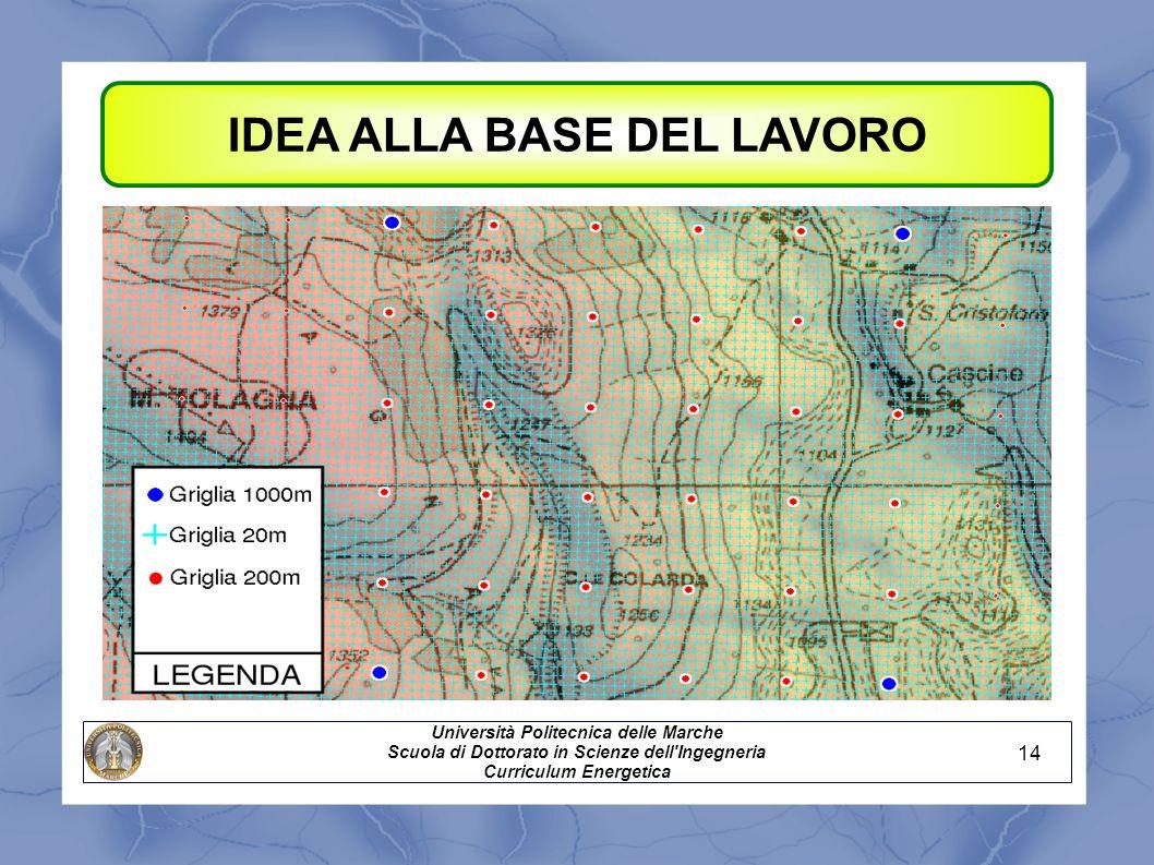 IDEA ALLA BASE DEL LAVORO L'incremento di risoluzione della griglia di calcolo è stato reso possibile grazie all'adozione di DEM del terreno in format