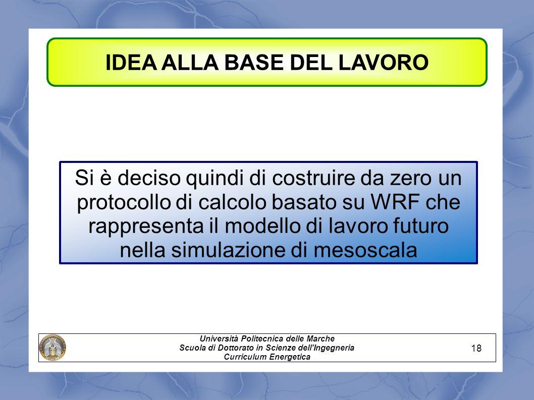 IDEA ALLA BASE DEL LAVORO Si è deciso quindi di costruire da zero un protocollo di calcolo basato su WRF che rappresenta il modello di lavoro futuro n