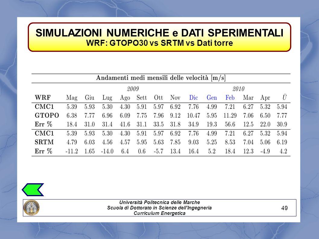 SIMULAZIONI NUMERICHE e DATI SPERIMENTALI WRF: GTOPO30 vs SRTM vs Dati torre Università Politecnica delle Marche Scuola di Dottorato in Scienze dell'I