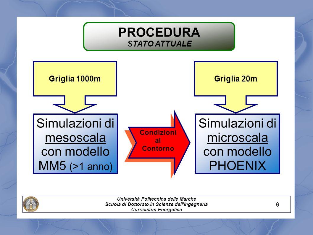 CONSIDERAZIONI Università Politecnica delle Marche Scuola di Dottorato in Scienze dell Ingegneria Curriculum Energetica Il modello di mesoscala opera in condizioni ben differenti secondo il tipo di orografia.
