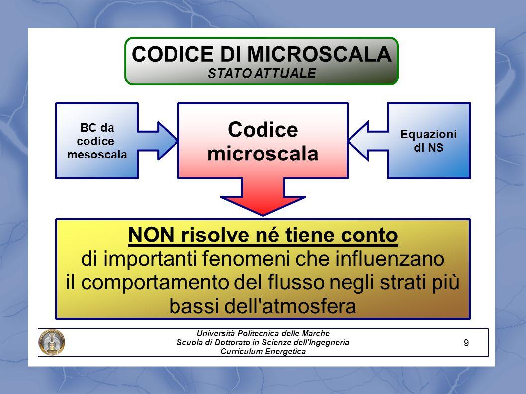 CODICE DI MICROSCALA STATO ATTUALE NON risolve né tiene conto di importanti fenomeni che influenzano il comportamento del flusso negli strati più bass