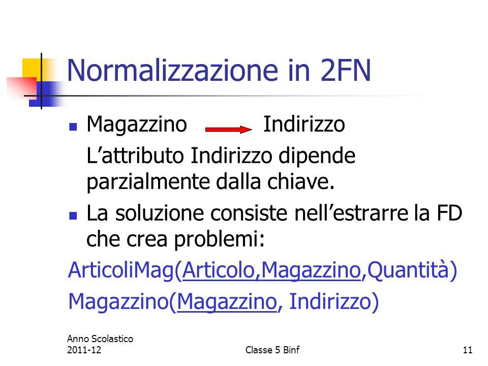 11 Normalizzazione in 2FN Magazzino Indirizzo Lattributo Indirizzo dipende parzialmente dalla chiave.