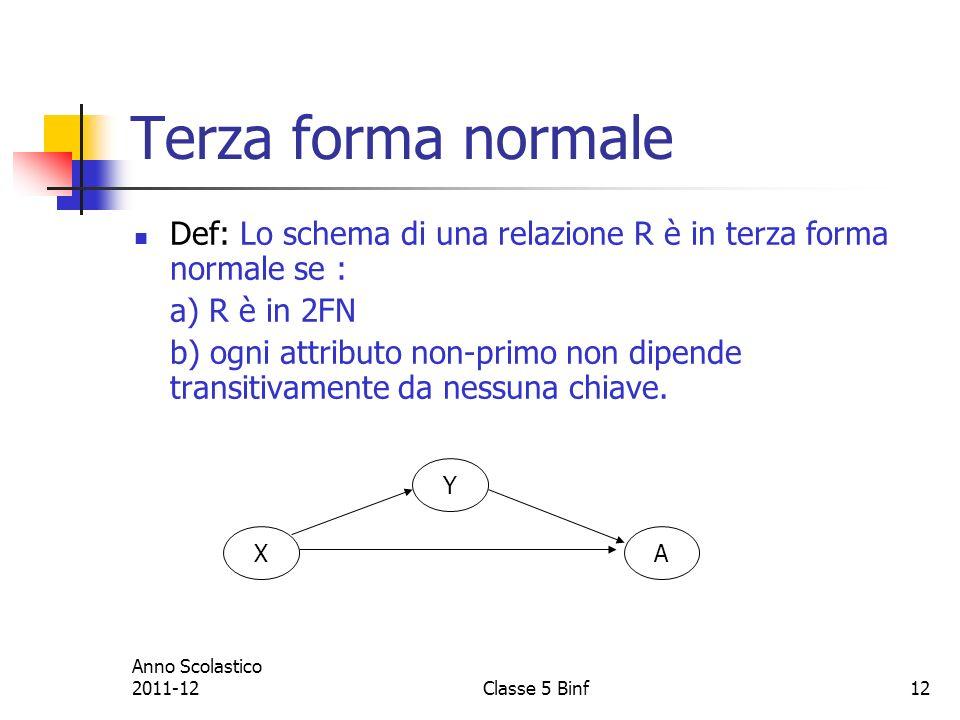 12 Terza forma normale Def: Lo schema di una relazione R è in terza forma normale se : a) R è in 2FN b) ogni attributo non-primo non dipende transitivamente da nessuna chiave.