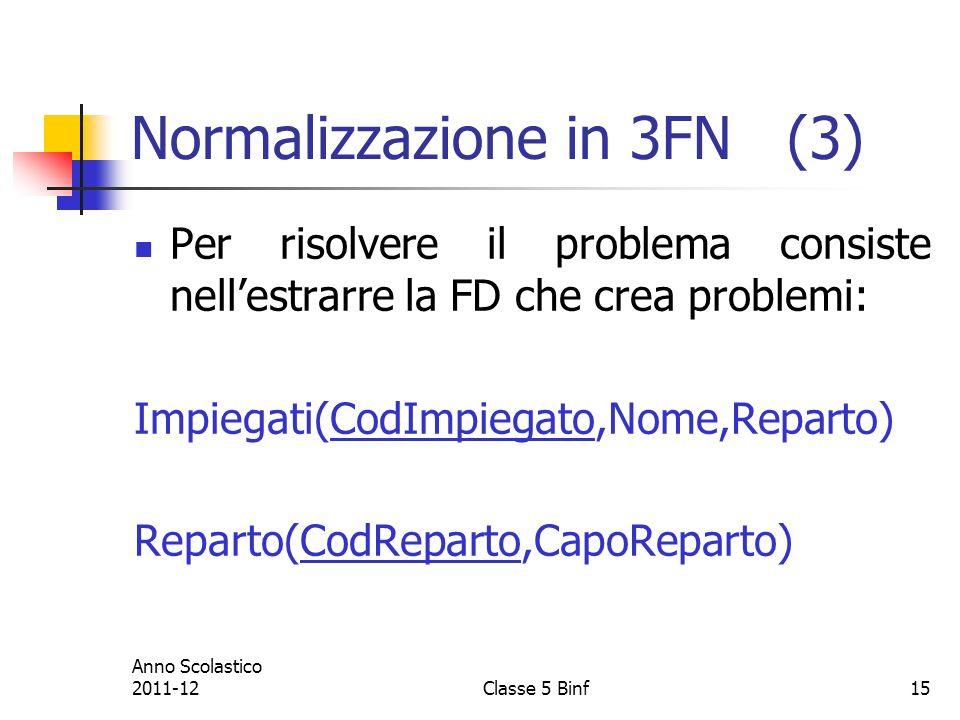 15 Normalizzazione in 3FN (3) Per risolvere il problema consiste nellestrarre la FD che crea problemi: Impiegati(CodImpiegato,Nome,Reparto) Reparto(CodReparto,CapoReparto) Anno Scolastico 2011-12Classe 5 Binf