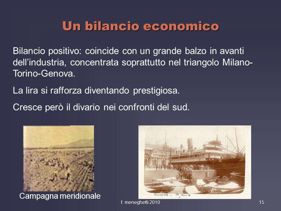 Un bilancio economico Bilancio positivo: coincide con un grande balzo in avanti dellindustria, concentrata soprattutto nel triangolo Milano- Torino-Ge