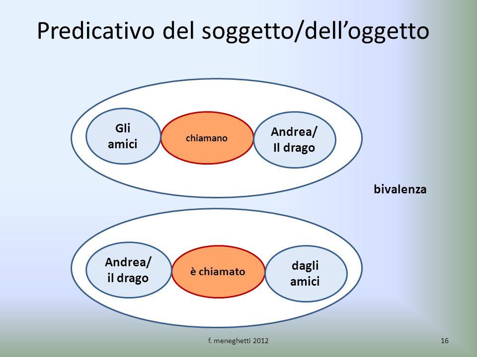 Predicativo del soggetto/delloggetto chiamano Gli amici Andrea/ Il drago è chiamato Andrea/ il drago dagli amici bivalenza 16f. meneghetti 2012