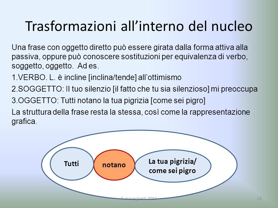 Trasformazioni allinterno del nucleo Una frase con oggetto diretto può essere girata dalla forma attiva alla passiva, oppure può conoscere sostituzion
