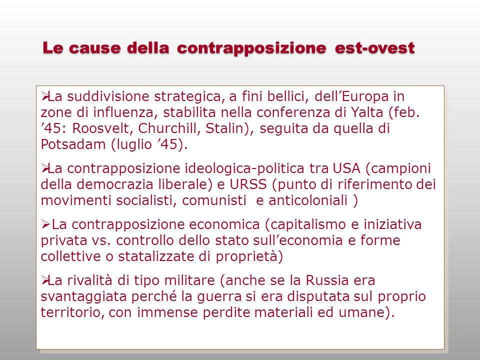 Le cause della contrapposizione est-ovest La suddivisione strategica, a fini bellici, dellEuropa in zone di influenza, stabilita nella conferenza di Y