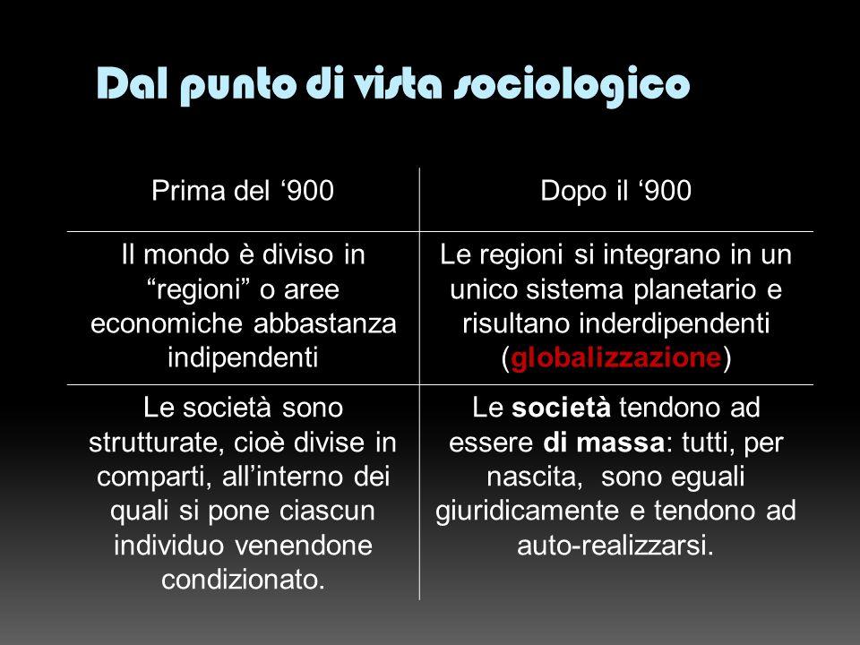Dal punto di vista sociologico Prima del 900Dopo il 900 Il mondo è diviso in regioni o aree economiche abbastanza indipendenti Le regioni si integrano