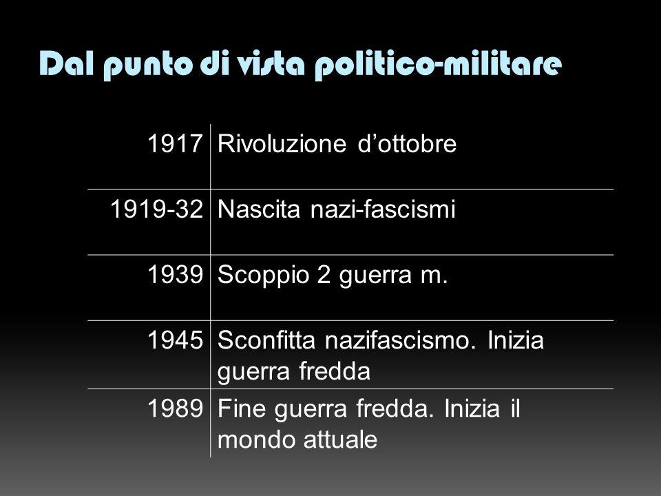 Dal punto di vista politico-militare 1917Rivoluzione dottobre 1919-32Nascita nazi-fascismi 1939Scoppio 2 guerra m. 1945Sconfitta nazifascismo. Inizia