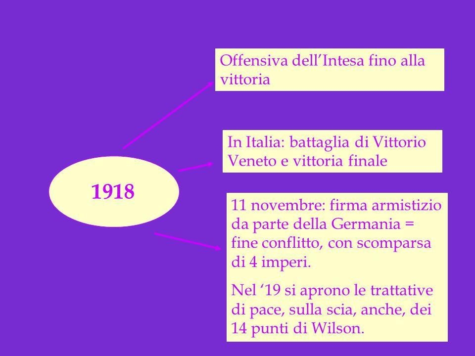 1917 Fronte occidentale: entrano gli USA (contro guerra sottomarina) Fronte italiano: offensiva di Caporetto e ritirata italiana (profugato) Fronte or