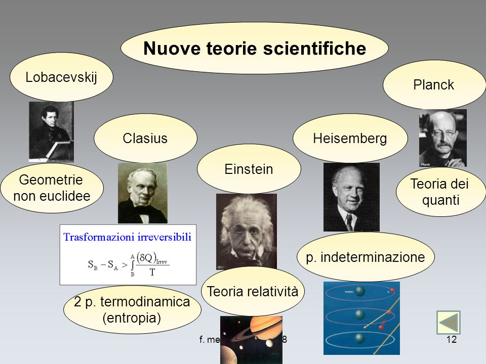 f. meneghetti 2004-8 Nuove teorie scientifiche Heisemberg Lobacevskij Einstein Clasius Planck Geometrie non euclidee 2 p. termodinamica (entropia) Teo