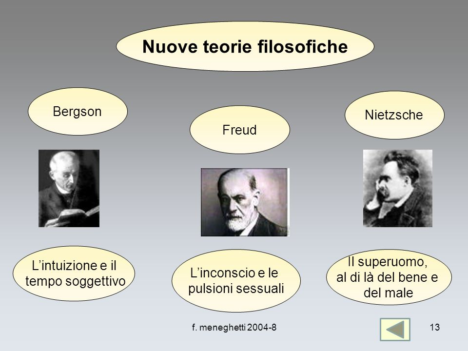 f. meneghetti 2004-813 Nuove teorie filosofiche Bergson Freud Nietzsche Lintuizione e il tempo soggettivo Il superuomo, al di là del bene e del male L
