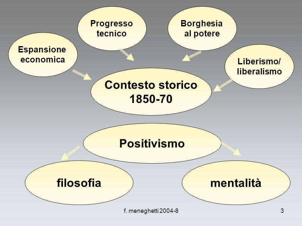 f. meneghetti 2004-83 Positivismo mentalitàfilosofia Contesto storico 1850-70 Espansione economica Progresso tecnico Borghesia al potere Liberismo/ li