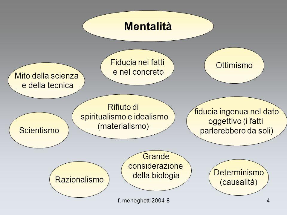 f. meneghetti 2004-84 Mentalità Ottimismo fiducia ingenua nel dato oggettivo (i fatti parlerebbero da soli) Determinismo (causalità) Fiducia nei fatti