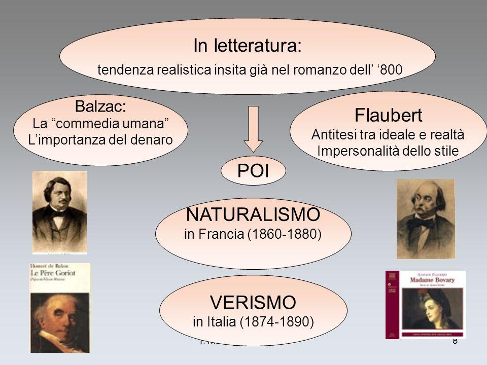 f. meneghetti 2004-88 Flaubert Antitesi tra ideale e realtà Impersonalità dello stile NATURALISMO in Francia (1860-1880) VERISMO in Italia (1874-1890)