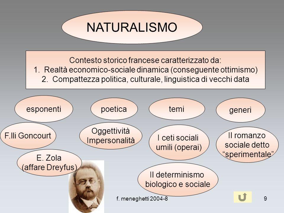 f. meneghetti 2004-89 NATURALISMO esponenti generi temipoetica Contesto storico francese caratterizzato da: 1.Realtà economico-sociale dinamica (conse