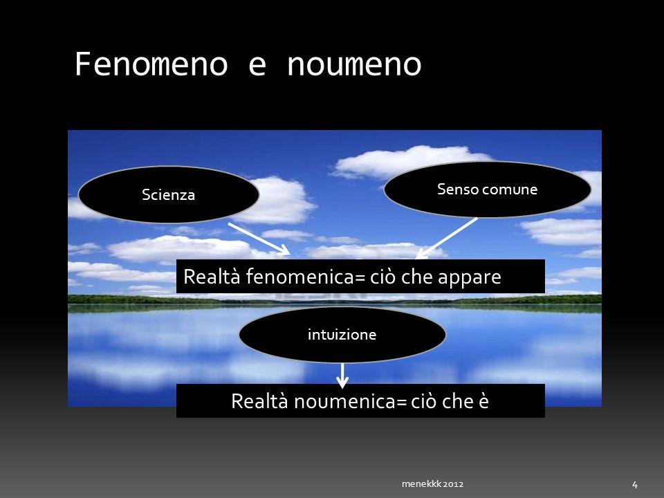 Fenomeno e noumeno Realtà fenomenica= ciò che appare Realtà noumenica= ciò che è Scienza intuizione Senso comune 4 menekkk 2012