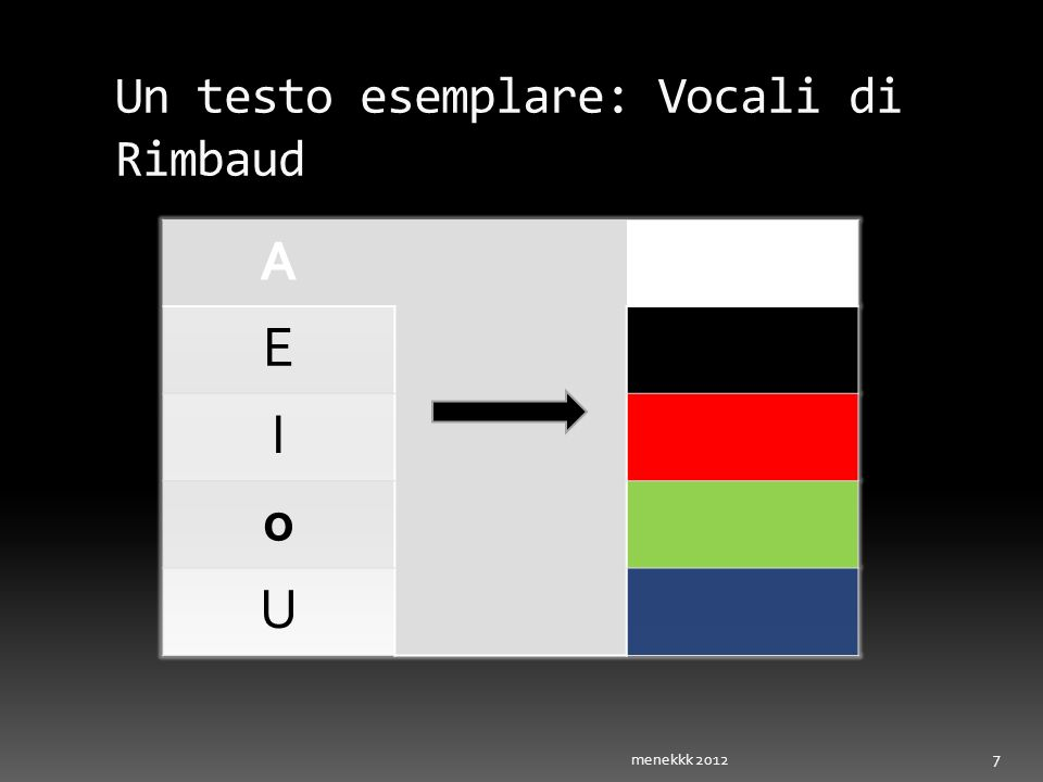 Un testo esemplare: Vocali di Rimbaud A E I o U 7 menekkk 2012