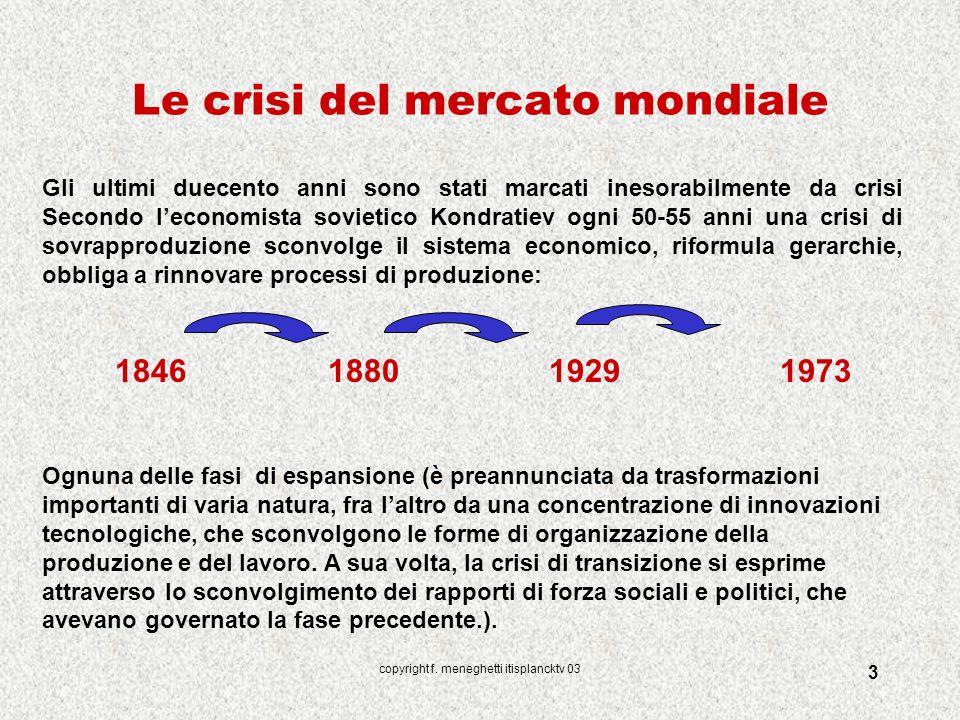 copyright f.meneghetti itisplancktv 03 4 Tre esempi di crisi capitalistica.