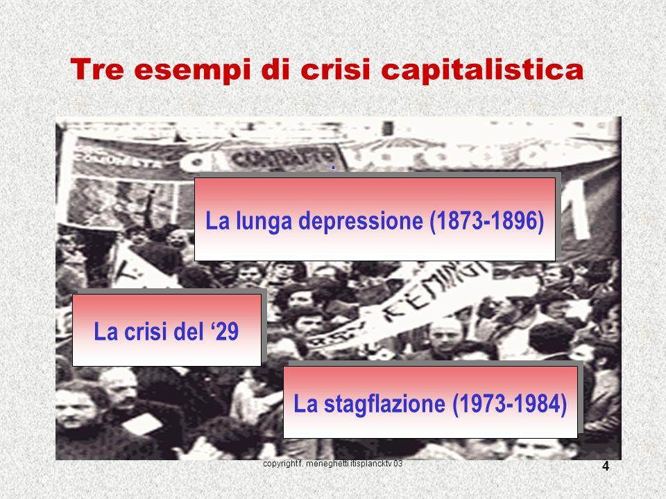 copyright f. meneghetti itisplancktv 03 25 Lo schema del toyotismo