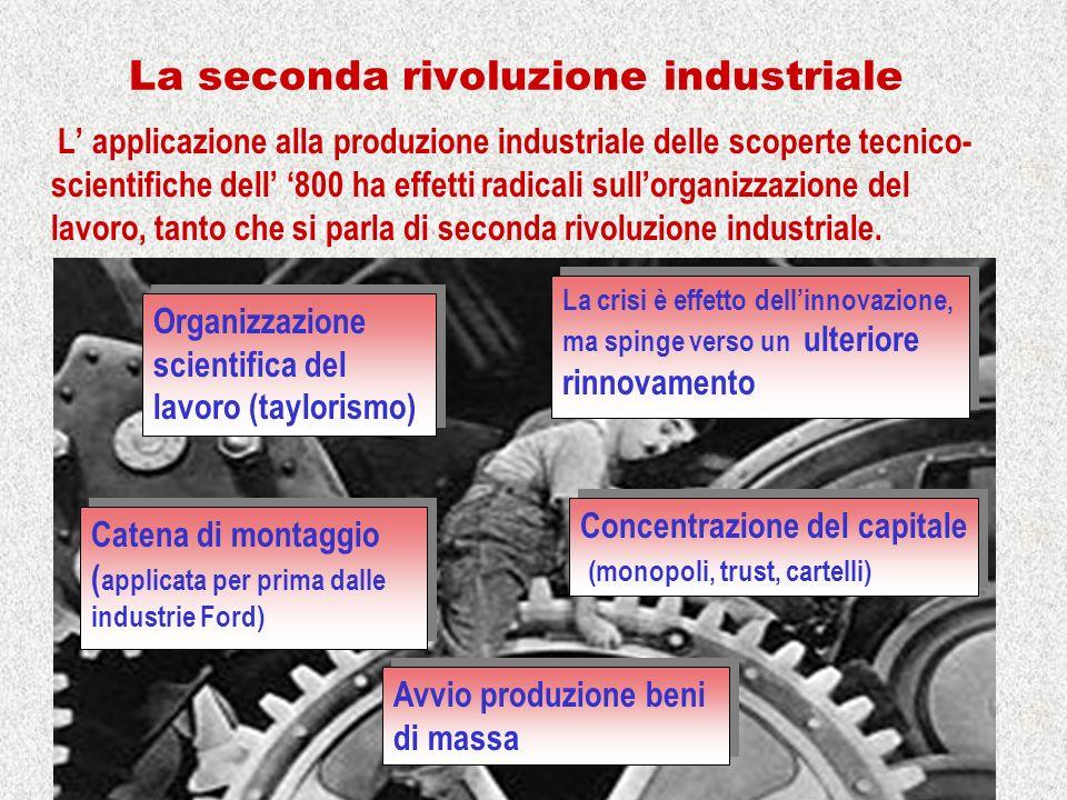 copyright f. meneghetti itisplancktv 03 37 La globalizzazione