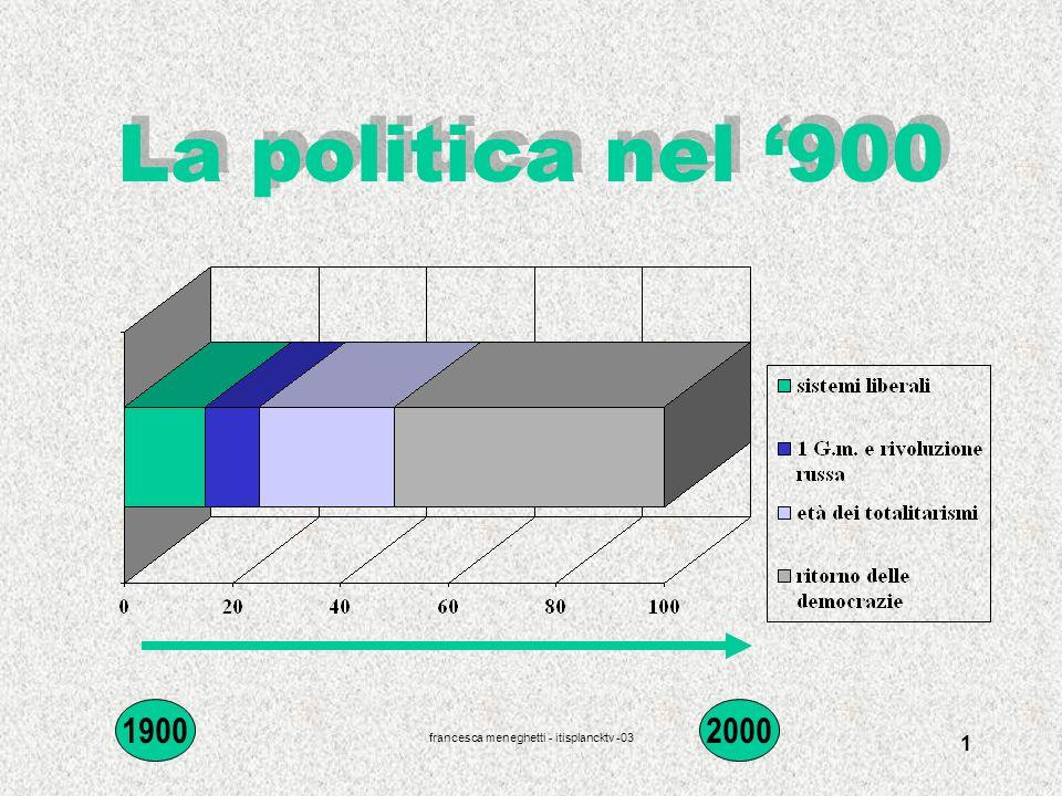 francesca meneghetti - itisplancktv -03 1 La politica nel 900 19002000