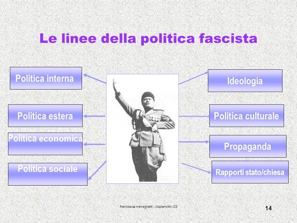 francesca meneghetti - itisplancktv -03 14 Le linee della politica fascista Politica interna Politica estera Politica sociale Propaganda Politica cult