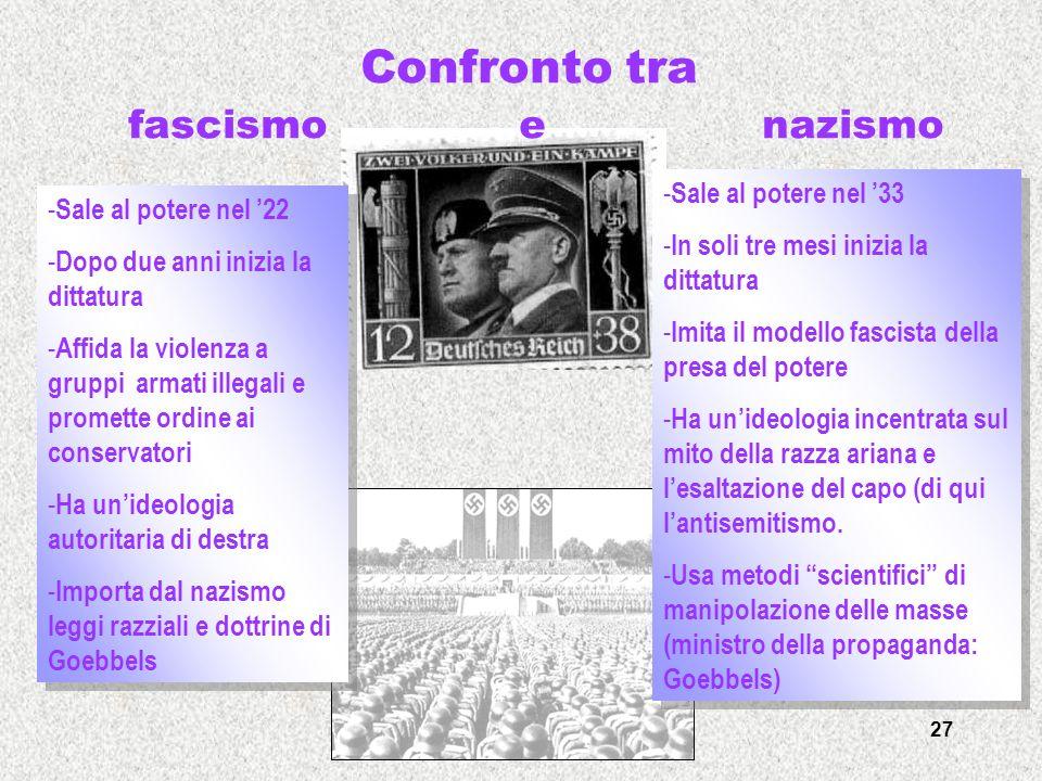 francesca meneghetti - itisplancktv -03 27 - Sale al potere nel 33 - In soli tre mesi inizia la dittatura - Imita il modello fascista della presa del