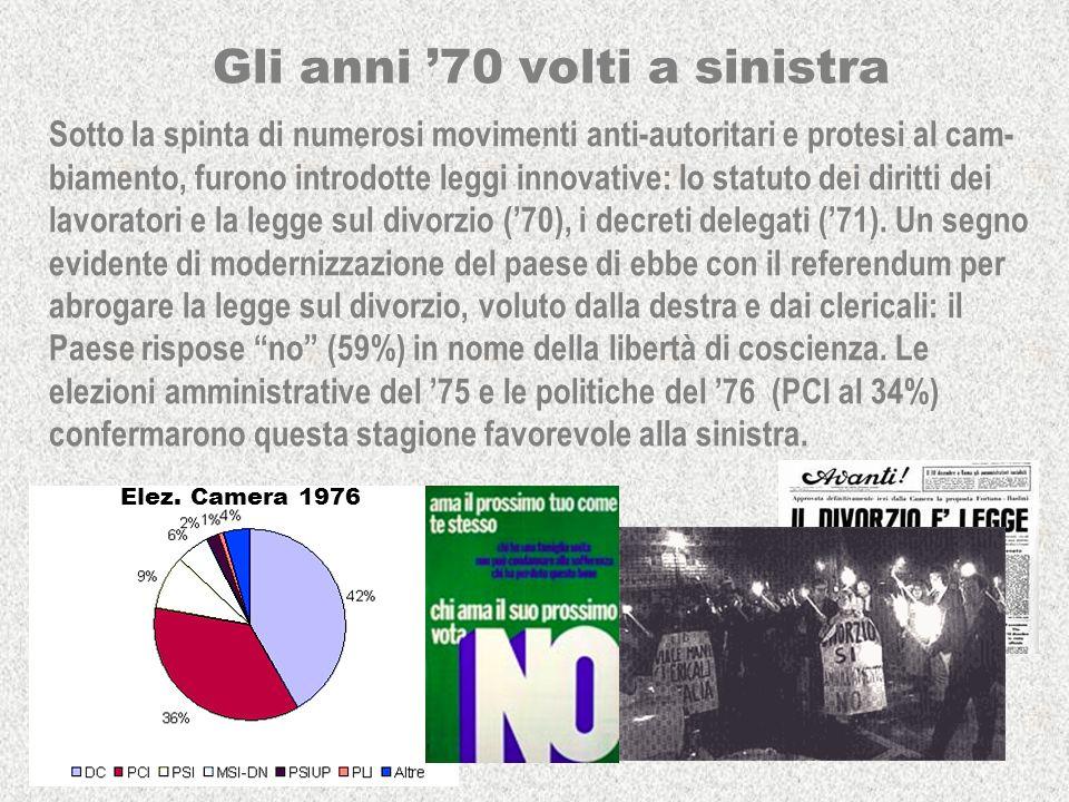 francesca meneghetti - itisplancktv -03 42 Gli anni 70 volti a sinistra Elez. Camera 1976 Sotto la spinta di numerosi movimenti anti-autoritari e prot