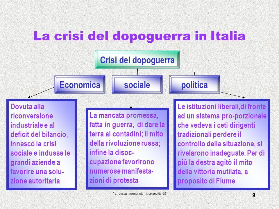 francesca meneghetti - itisplancktv -03 9 La crisi del dopoguerra in Italia Crisi del dopoguerra Economicasocialepolitica Dovuta alla riconversione in