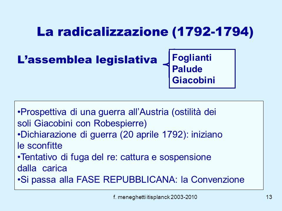 f. meneghetti itisplanck 2003-201012 Riepilogo dei fatti salienti della fase costituente –Emigrazione aristocratica e grande paura (luglio) –Abolizion