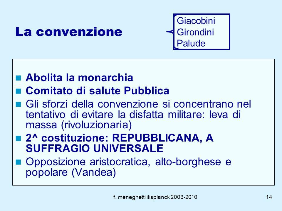 f. meneghetti itisplanck 2003-201013 La radicalizzazione (1792-1794) Lassemblea legislativa Foglianti Palude Giacobini Prospettiva di una guerra allAu