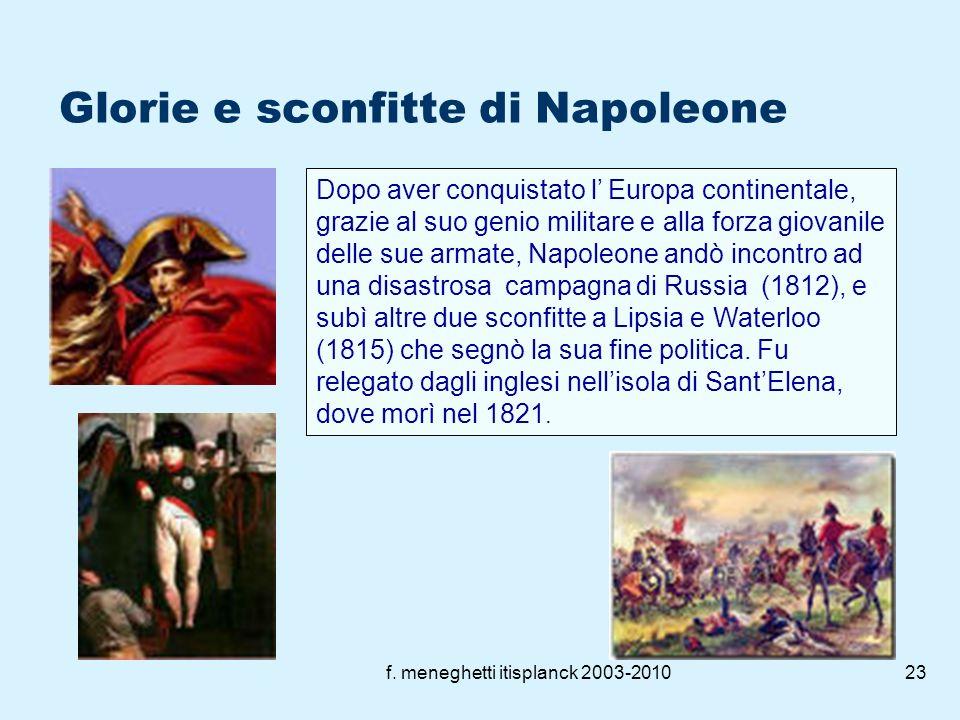 f. meneghetti itisplanck 2003-201022 LEuropa napoleonica Una volta conquistata militarmente lEuropa delinea una nuova geografia politica più semplice