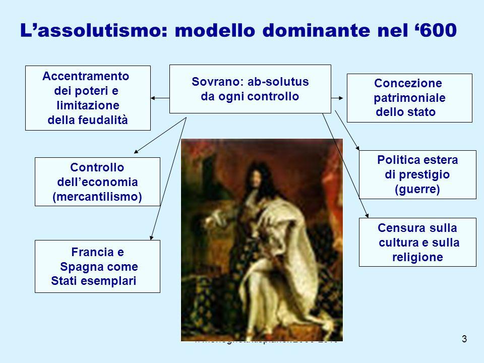 f. meneghetti itisplanck 2003-20102 Assolutismo: modello dominante nel 600 Costituzionalismo (e riv.ingl.) Assolutismo illuminato Rivoluzione francese
